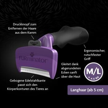Katze M/L Langhaar