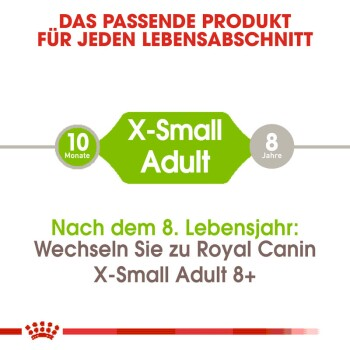 X-Small Adult 1,5kg