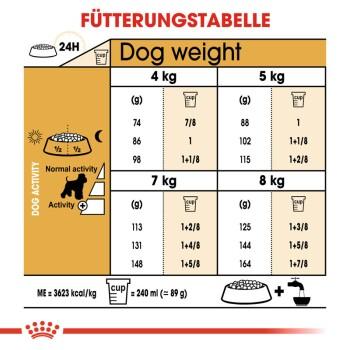 Zwergschnauzer Adult 3kg