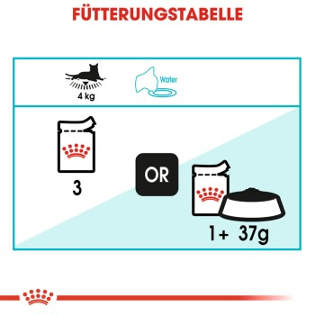Urinary Care 12x85g in Soße