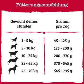 Original Rind & Gemüse 3kg