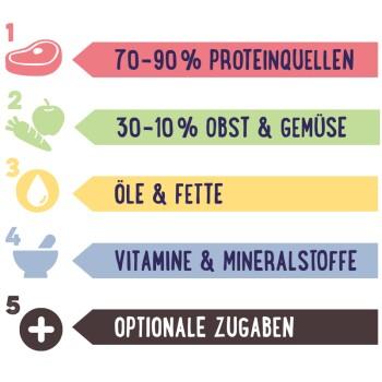 RAW KITCHEN Vitamin- & Mineralstoffmix 500g