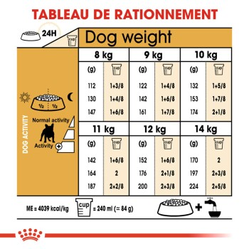 French Bulldog Adult 2 x 9 kg