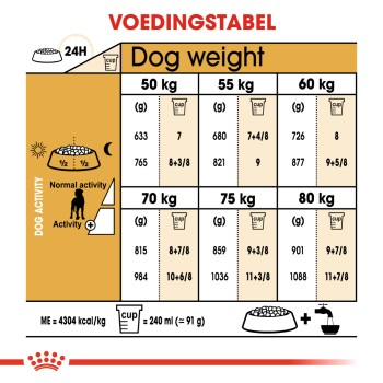 Duitse dog Adult 2 x 12 kg