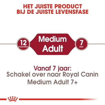 Medium Adult 2 x 15kg