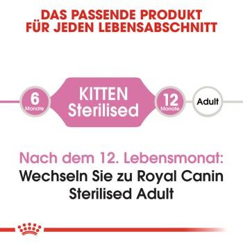 Kitten Sterilised 400g